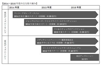 スクリーンショット 2014-06-24 21.52.37.png